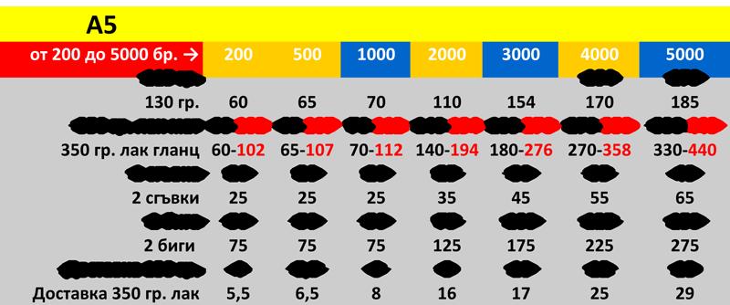 a5200-5000ceni-ra-2012-11-15-3_copy_800